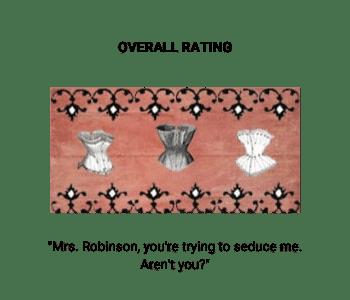 Three corsets rating